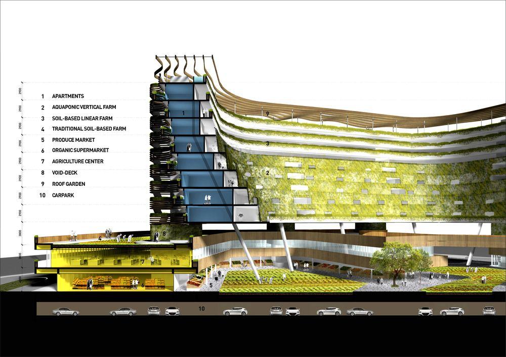Homefarm por SPARK Architects