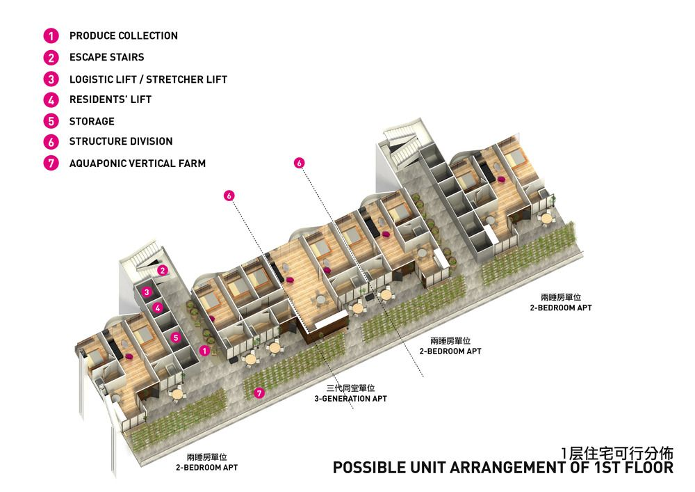08-homefarm-spark-architects