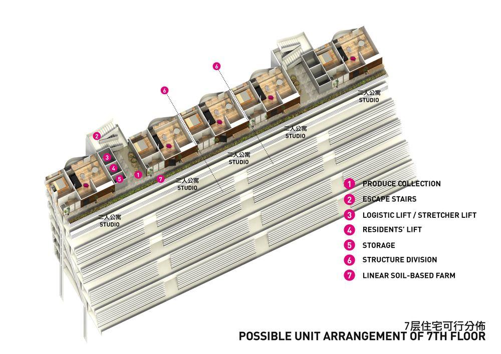 10-homefarm-spark-architects