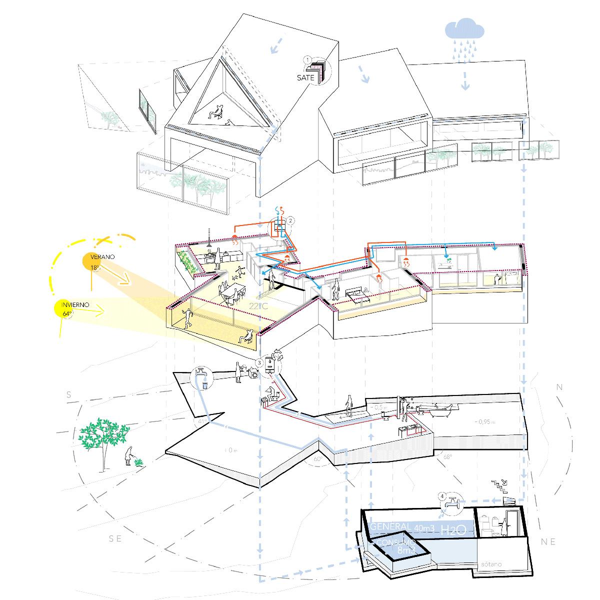 15-casa-mm-ohlab-oliver-hernaiz-architecture-lab-foto-jose-hevia