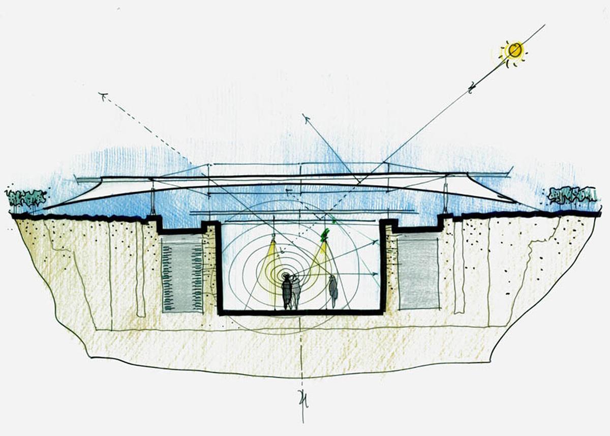 09-chateau-la-coste-art-gallery-renzo-piano-building-workshop