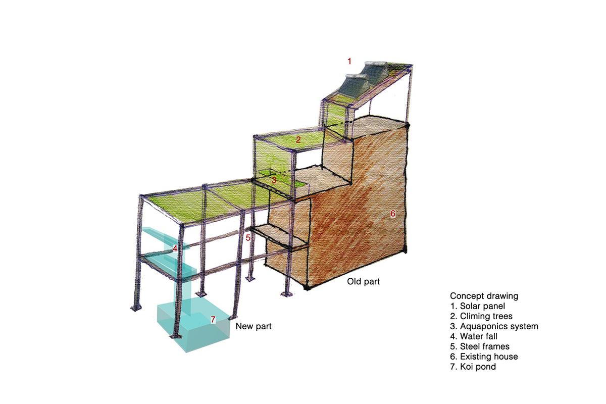 08-koi-cafe-farming-studio